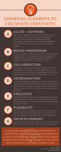 Essential Elements to Cultivate Creativity Infographic